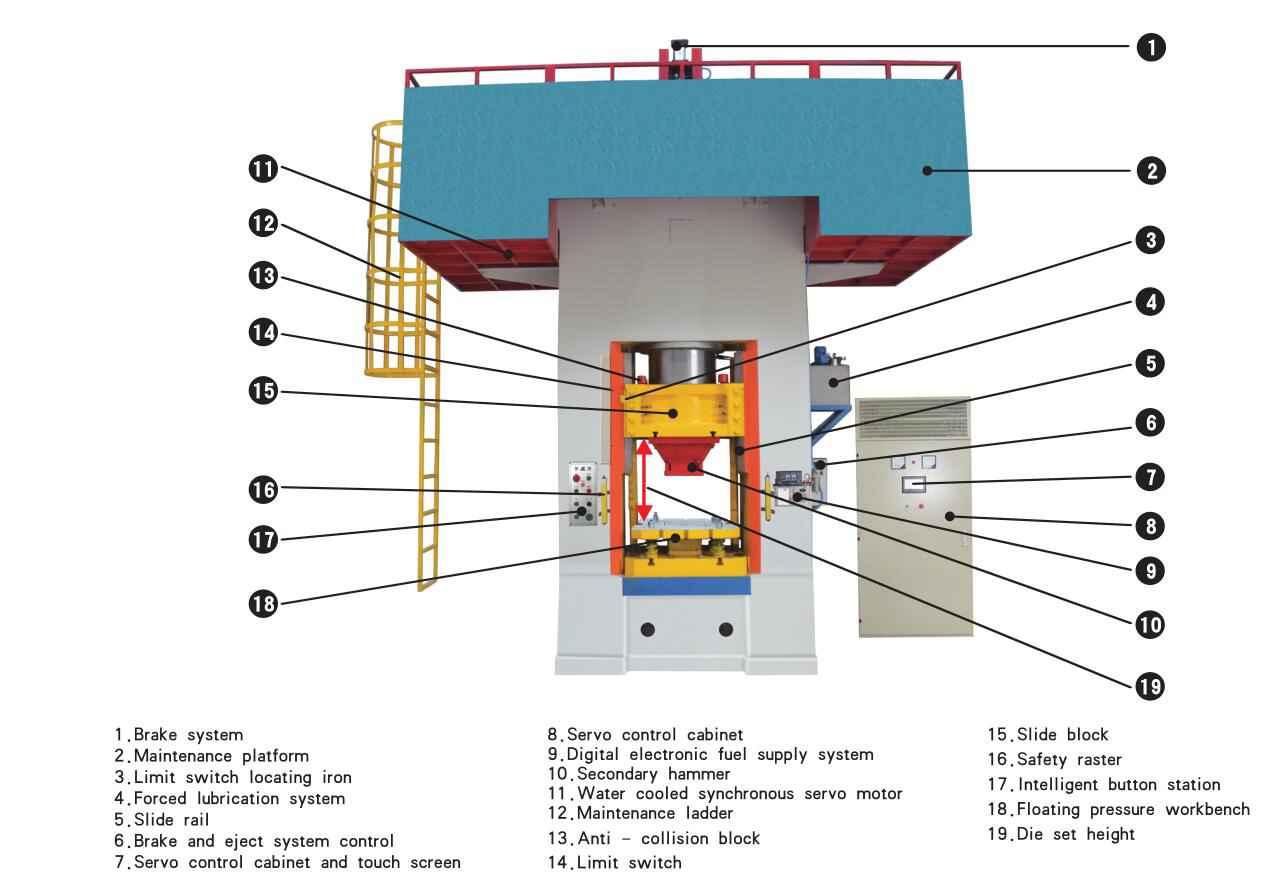 refractory material press machine